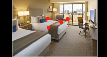 Expedia: Hotel Photos Can Maximize Bookings